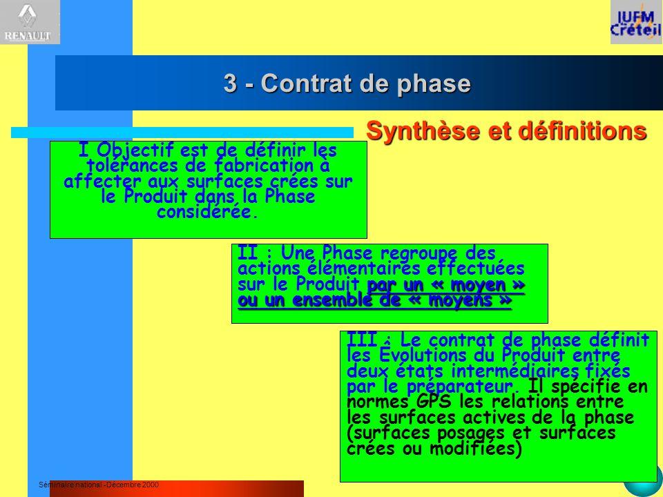 Séminaire national -Décembre 2000 III : Le contrat de phase définit les Évolutions du Produit entre deux états intermédiaires fixés par le préparateur