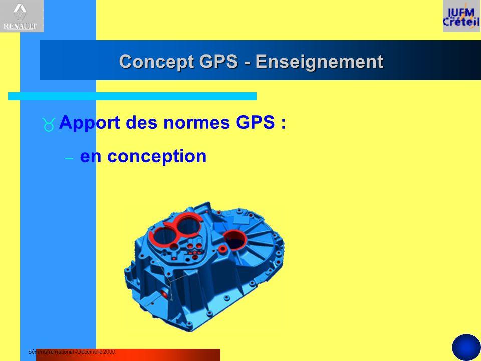 Séminaire national -Décembre 2000 Métrologie Conception Fabrication Projet tolérancement 3D Ce que nous proposerons ± moyen terme : j e f F C G E B D q p 123456789101112131415 h g k A S/Phase 4 9 8 4 3 S/Phase 3 9 8 7 5 29 1 3 3 152 1 1 3 S/Phase 1 15 S/Phase 2 1 121192 1 2 3 1 Métrologie