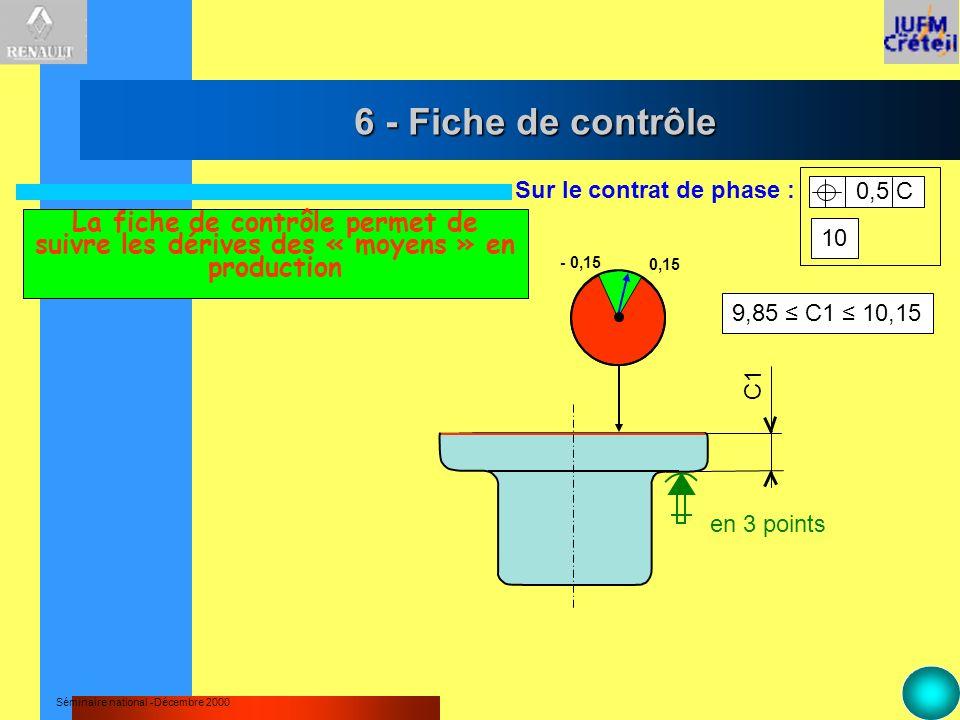 Séminaire national -Décembre 2000 6 - Fiche de contrôle La fiche de contrôle permet de suivre les dérives des « moyens » en production 9,85 C1 10,15 e