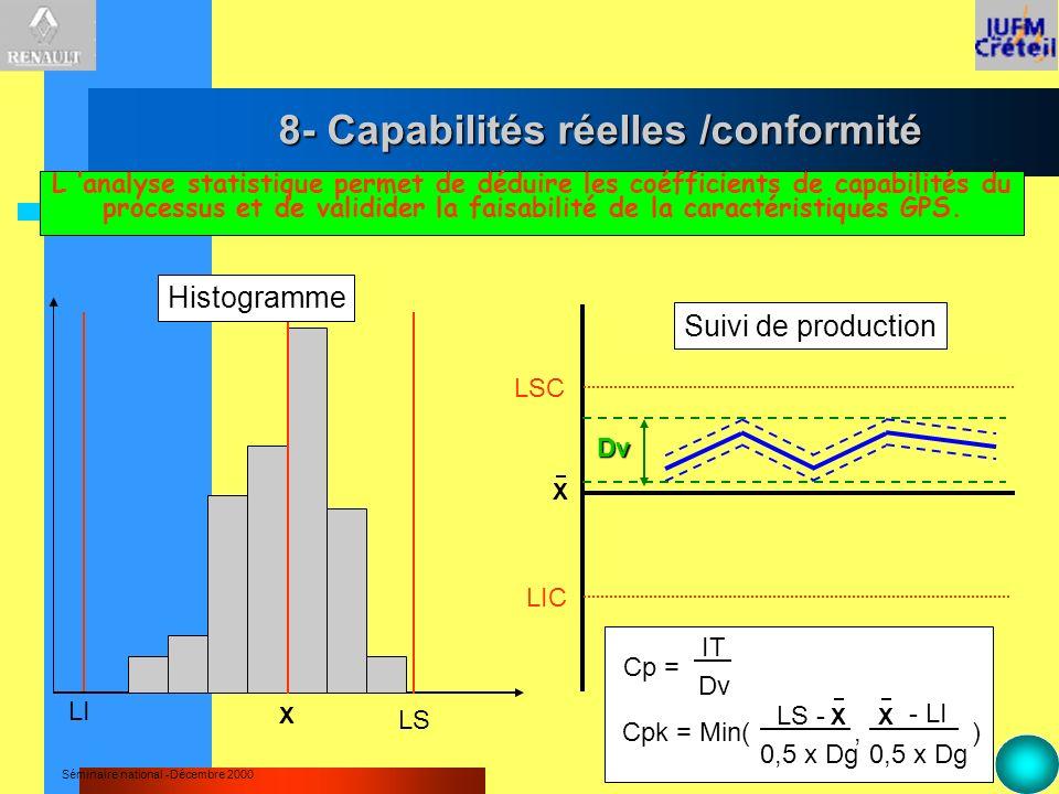 Séminaire national -Décembre 2000 Suivi de production LSC LIC X 8- Capabilités réelles /conformité L analyse statistique permet de déduire les coéffic