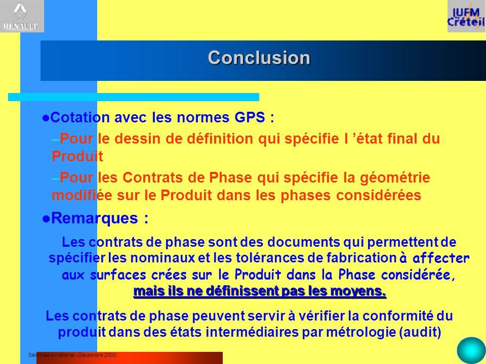 Séminaire national -Décembre 2000 Conclusion Cotation avec les normes GPS : –Pour le dessin de définition qui spécifie l état final du Produit –Pour l