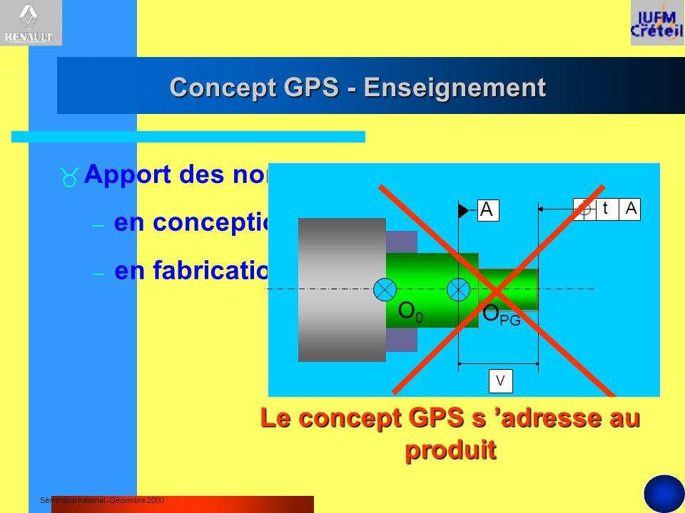Séminaire national -Décembre 2000 – en fabrication Apport des normes GPS : – en conception Le concept GPS s adresse strictement au produit.
