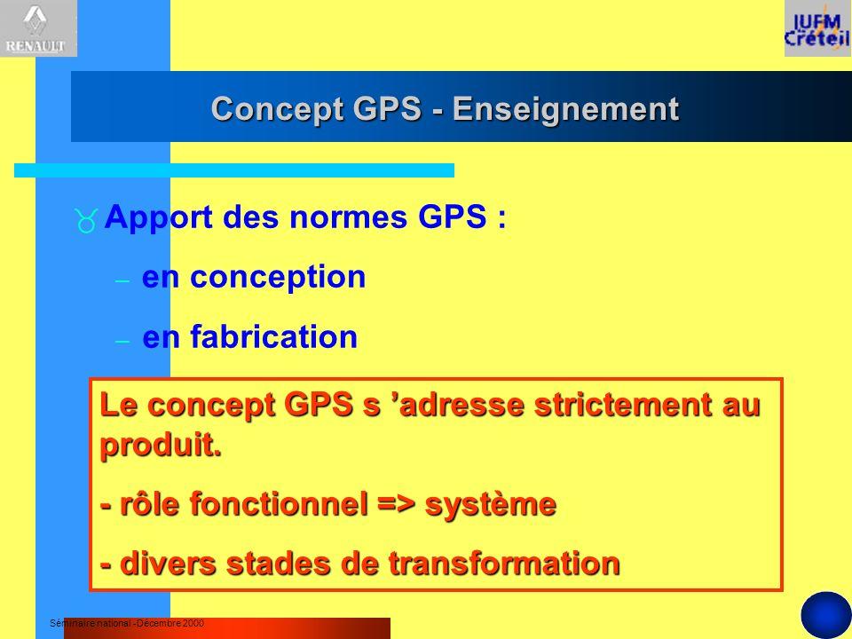 Séminaire national -Décembre 2000 – en fabrication Apport des normes GPS : – en conception Le concept GPS s adresse strictement au produit. - rôle fon