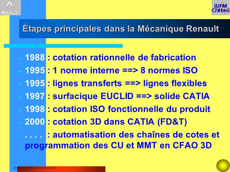 Séminaire national -Décembre 2000 chaînes de cotes rationnelles de fabrication – environ 600 personnes depuis 1988 normes ISO du dessin technique – plus de 2000 personnes depuis 1995 cotation ISO fonctionnelle du produit – près de 300 personnes depuis 1998 des enseignants interviennent dans Renault, en formation et en conseil, depuis 1988 Plan de Formation direction de la Mécanique Renault Plan de Formation direction de la Mécanique Renault
