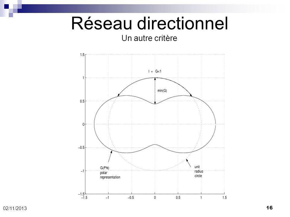 02/11/2013 16 Réseau directionnel Un autre critère