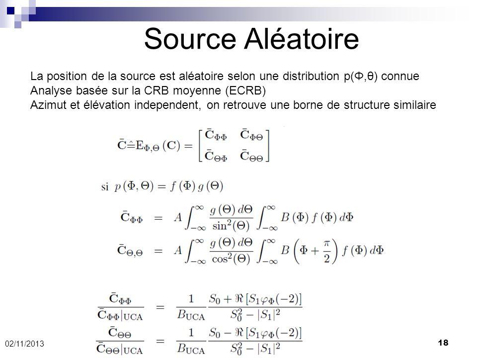02/11/2013 18 Source Aléatoire La position de la source est aléatoire selon une distribution p(Φ,θ) connue Analyse basée sur la CRB moyenne (ECRB) Azi