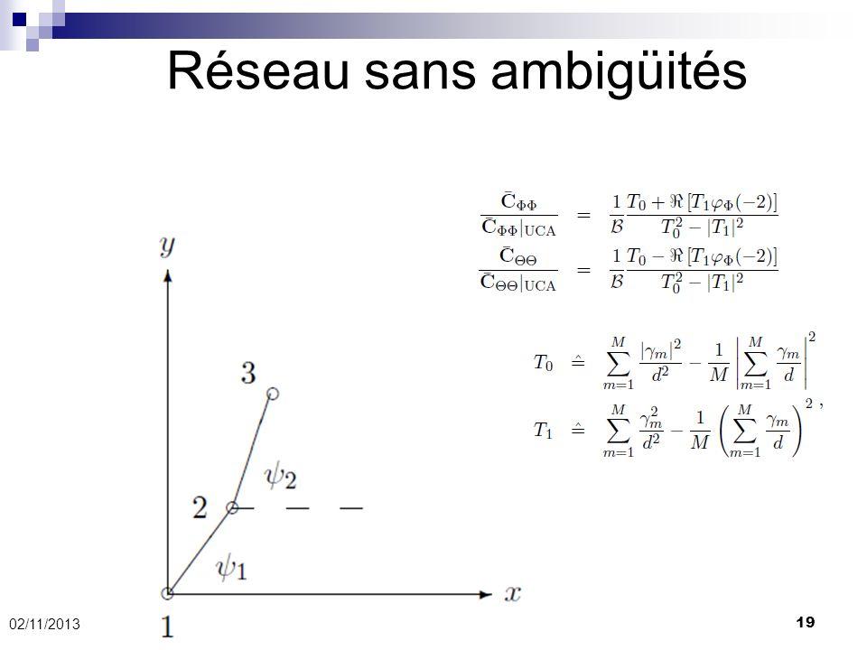 02/11/2013 19 Réseau sans ambigüités