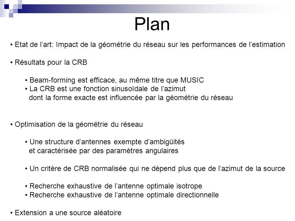 2 02/11/2013 Plan Etat de lart: Impact de la géométrie du réseau sur les performances de lestimation Résultats pour la CRB Beam-forming est efficace,