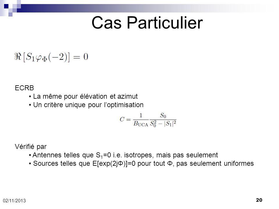 02/11/2013 20 Cas Particulier ECRB La même pour élévation et azimut Un critère unique pour loptimisation Vérifié par Antennes telles que S 1 =0 i.e. i