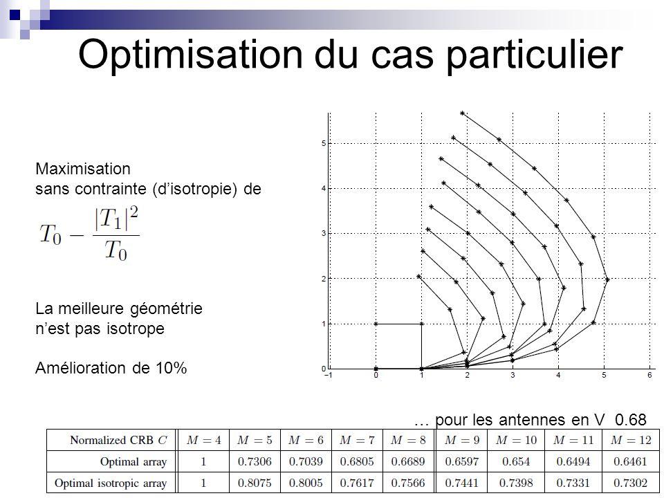 21 Optimisation du cas particulier Maximisation sans contrainte (disotropie) de La meilleure géométrie nest pas isotrope Amélioration de 10% … pour le