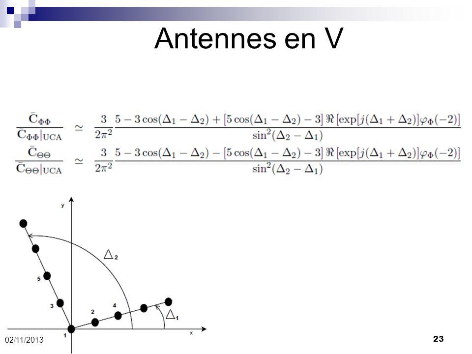 23 Antennes en V 02/11/2013