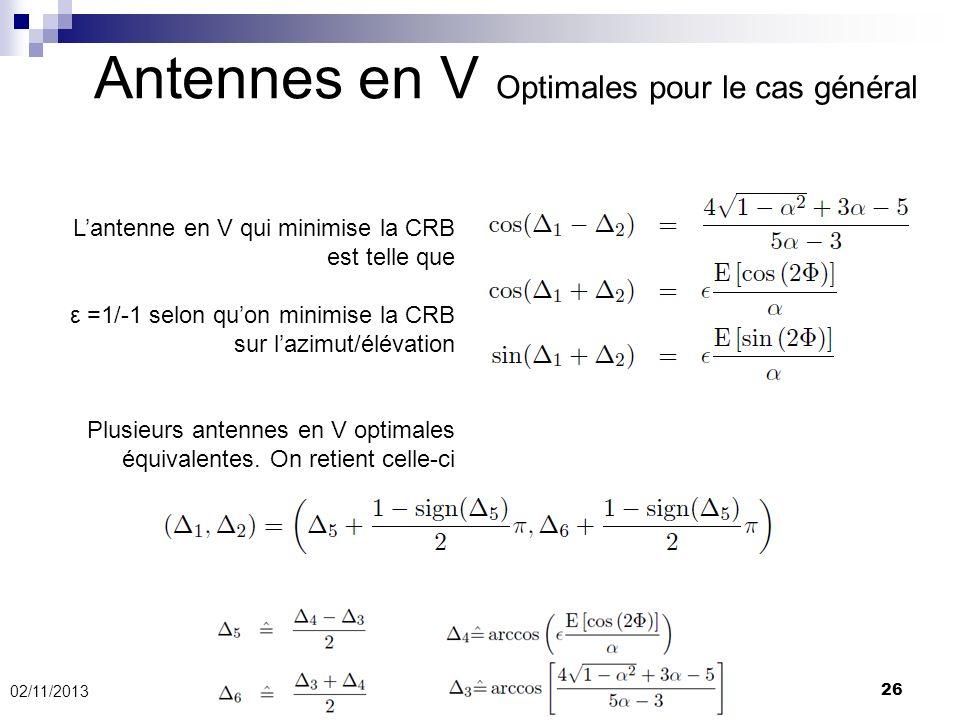 26 Antennes en V Optimales pour le cas général 02/11/2013 Lantenne en V qui minimise la CRB est telle que ε =1/-1 selon quon minimise la CRB sur lazim