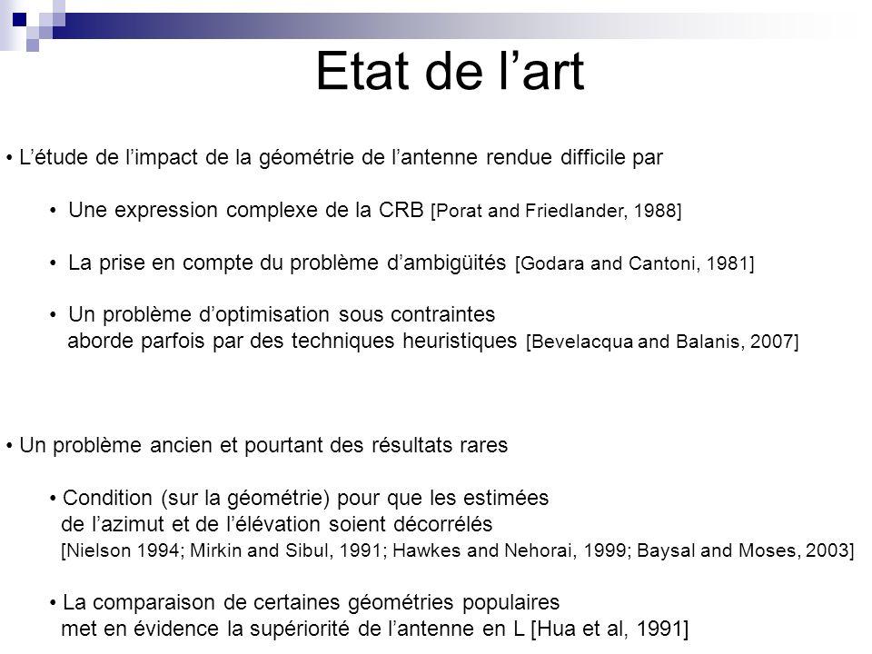 3 02/11/2013 Etat de lart Létude de limpact de la géométrie de lantenne rendue difficile par Une expression complexe de la CRB [Porat and Friedlander,