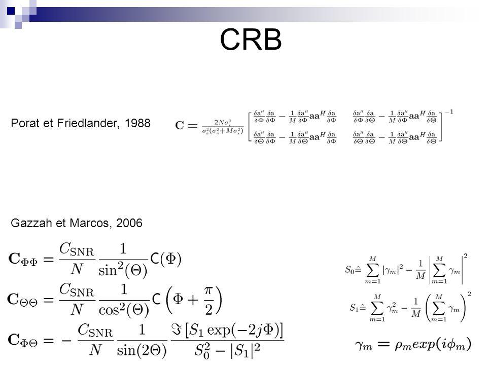 7 02/11/2013 Interpretation Fonction sinusoïdale Min/Max a des directions perpendiculaires Cas important S 1 =0 CRB est la même quelle que soit la DOA ISOTROPE CRB sur azimut et élévation sont les mêmes et sont décorrelés CRB=1/S 0 critère de performance fonction de la seule géométrie de lantenne CRB normalisée Fonction de lazimut et de la géométrie Si <1 pour tout Φ Meilleures (que UCA) performance pour lestimation des deux angles Φ,θ quelque soit la position de la source