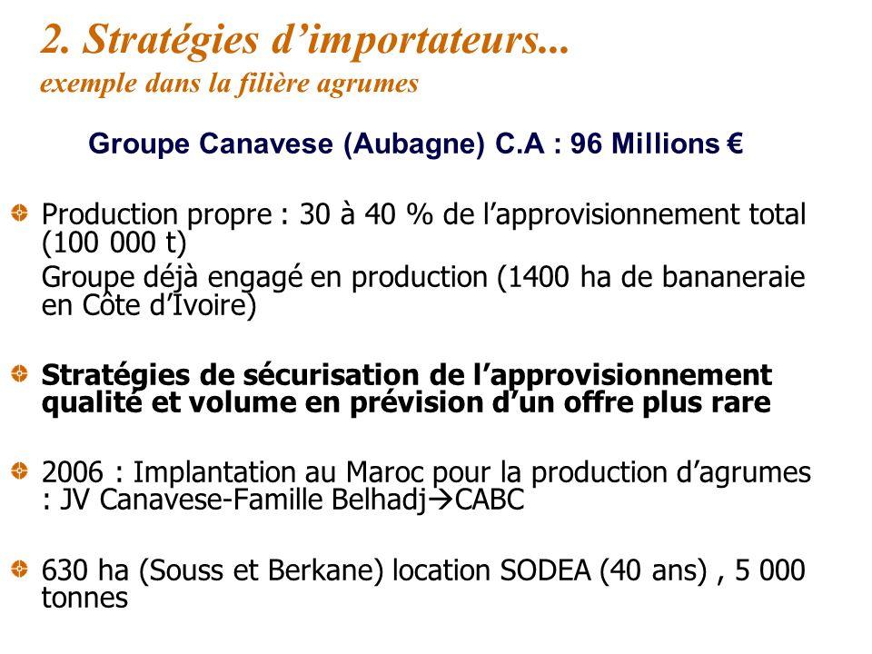 Un producteur adhérent Sica Agrisud, Perpignan 2009 : 90 ha dont : 50ha (tomate ronde sous-serre), 30 ha melon charentais plein champ, 10 ha haricot v
