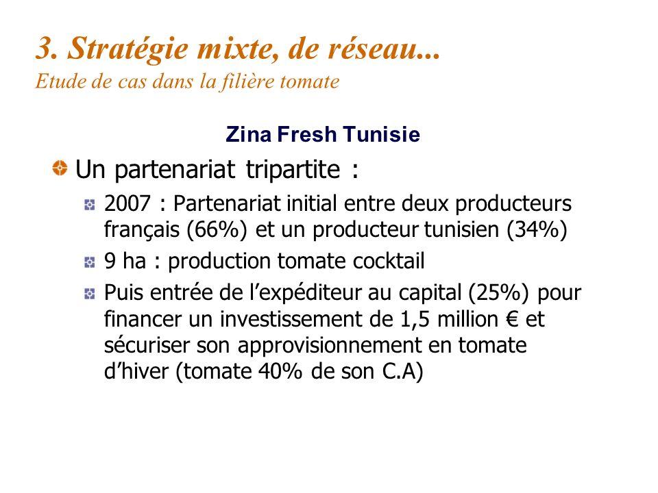 Groupe Canavese (Aubagne) C.A : 96 Millions Marché export : Russie, Canada, UE Spécialisation petits agrumes de qualité : clémentine de Berkane Perspe