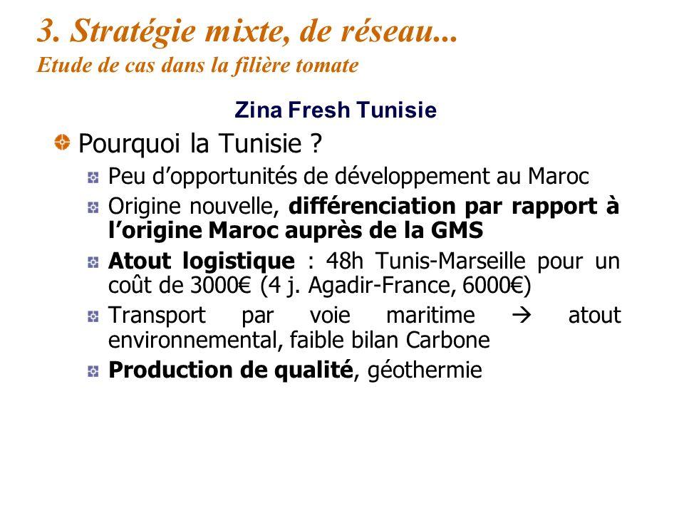 Zina Fresh Tunisie Le site de production El Hamma, région de Gabès, géothermie Initialement 9 ha ; 5 nouveaux ha avec lentrée au capital de lexpéditeu
