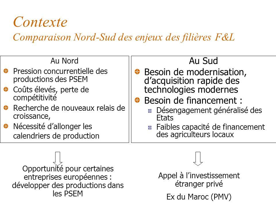 La Melba : site de production en Tunisie Localité : Meknassy (proche de Sfax) Investissement : 450000 (plantation + station de conditionnement) Production de mi-avril à début juin… si chevauchement avec prod.
