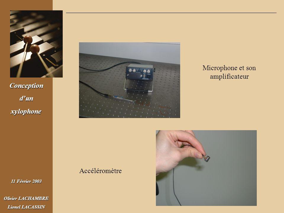 Conceptiondunxylophone 11 Février 2003 Olivier LACHAMBRE Lionel LACASSIN Accéléromètre Microphone et son amplificateur