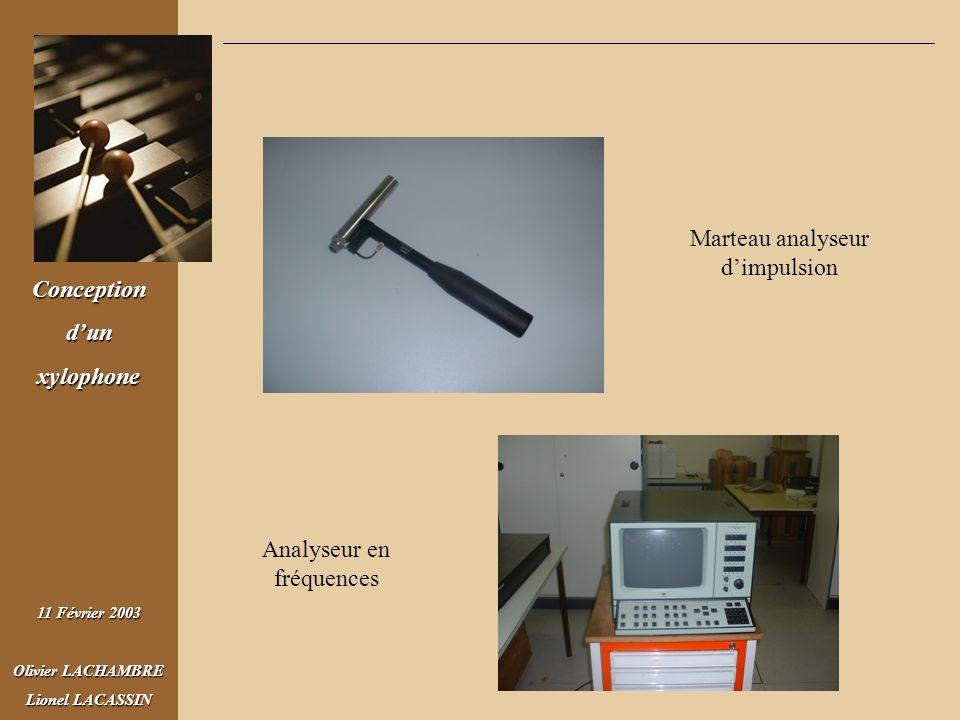 Conceptiondunxylophone 11 Février 2003 Olivier LACHAMBRE Lionel LACASSIN Marteau analyseur dimpulsion Analyseur en fréquences