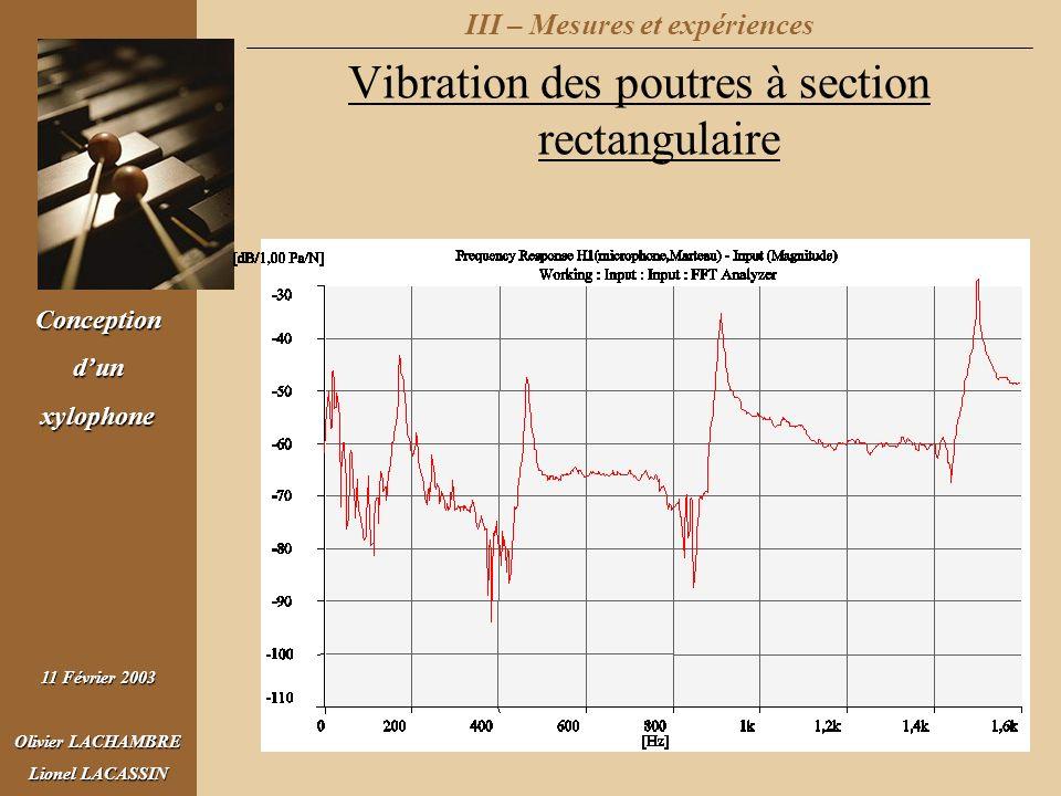 Conceptiondunxylophone 11 Février 2003 Olivier LACHAMBRE Lionel LACASSIN III – Mesures et expériences Vibration des poutres à section rectangulaire