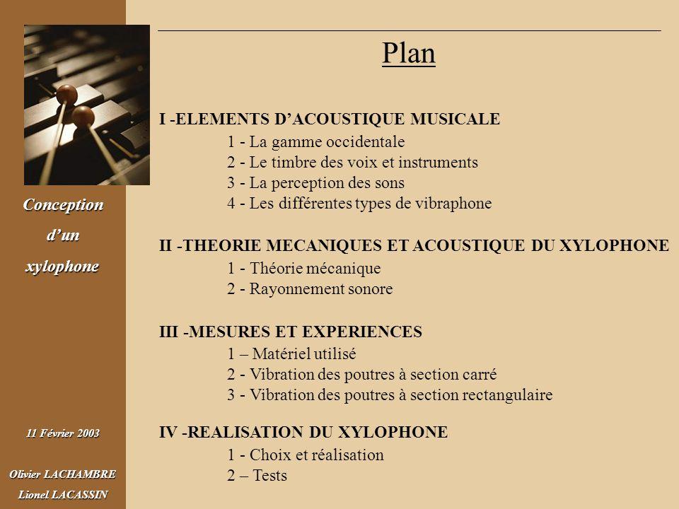 Conceptiondunxylophone 11 Février 2003 Olivier LACHAMBRE Lionel LACASSIN Plan 1 - Choix et réalisation 2 – Tests I -ELEMENTS DACOUSTIQUE MUSICALE 1 -