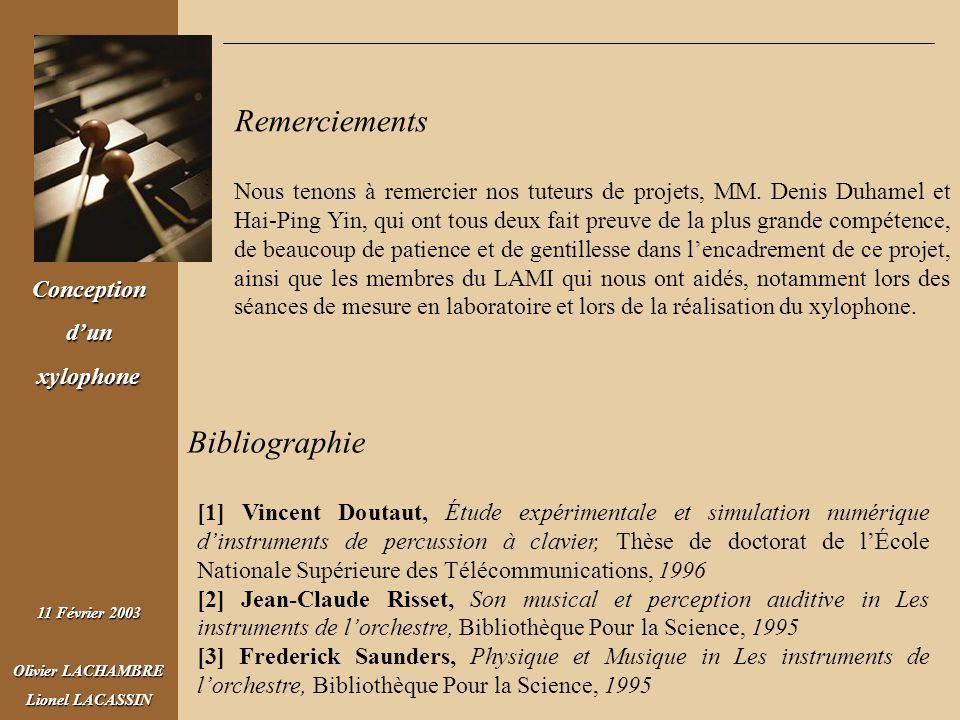 Conceptiondunxylophone 11 Février 2003 Olivier LACHAMBRE Lionel LACASSIN [1] Vincent Doutaut, Étude expérimentale et simulation numérique dinstruments