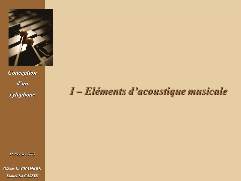 Conceptiondunxylophone 11 Février 2003 Olivier LACHAMBRE Lionel LACASSIN I - Eléments dacoustique musicale La gamme occidentale 440,0 Hz Do Do # RéMiFaSolLaSiDo Ré #Fa #Sol #La # 261,6 Hz 277,2 Hz 293,7 Hz329,6 Hz349,2 Hz392,0 Hz493,9 Hz523,3 Hz 311,1 Hz370,0 Hz415,3 Hz466,2 Hz x 2 (1/12) x 2