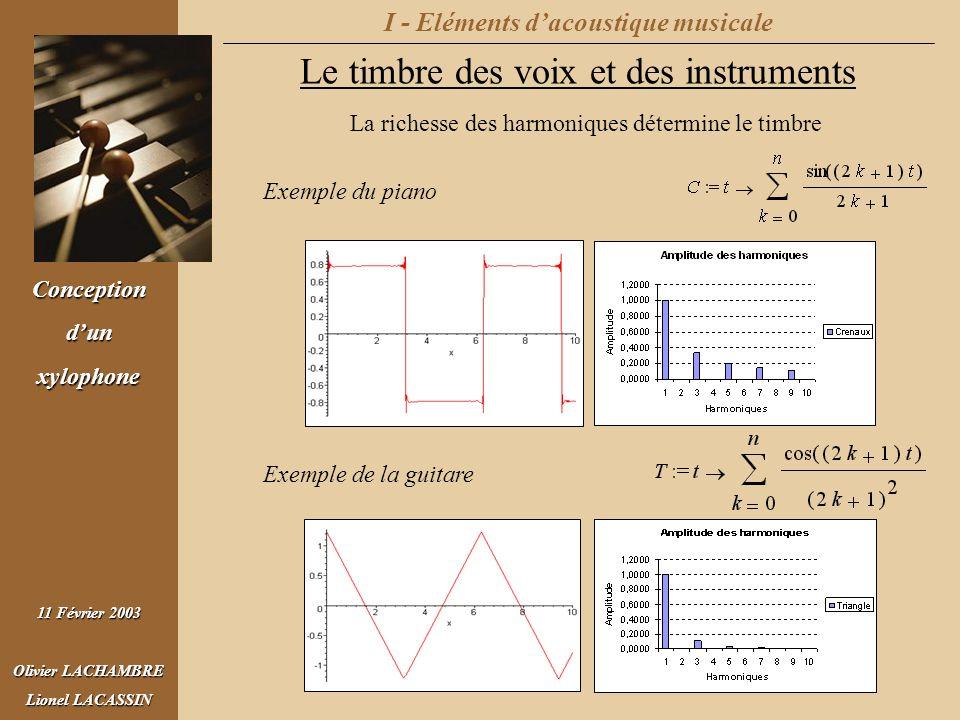 Conceptiondunxylophone 11 Février 2003 Olivier LACHAMBRE Lionel LACASSIN I - Eléments dacoustique musicale Le timbre des voix et des instruments La ri