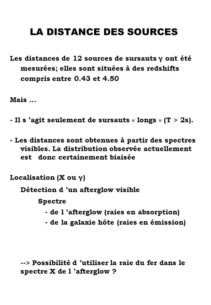 LA DISTANCE DES SOURCES Les distances de 12 sources de sursauts γ ont été mesurées; elles sont situées à des redshifts compris entre 0.43 et 4.50 Mais