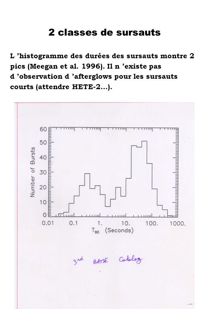 2 classes de sursauts L histogramme des durées des sursauts montre 2 pics (Meegan et al. 1996). Il n existe pas d observation d afterglows pour les su