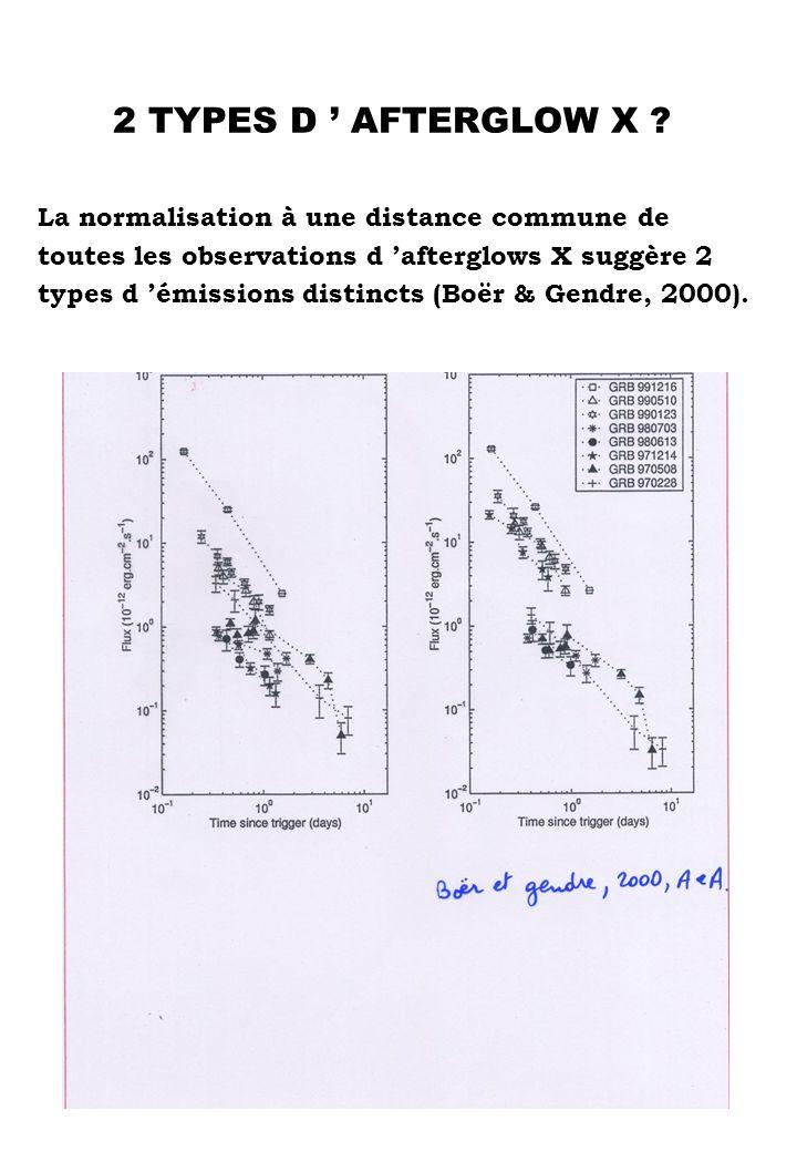 2 TYPES D AFTERGLOW X ? La normalisation à une distance commune de toutes les observations d afterglows X suggère 2 types d émissions distincts (Boër