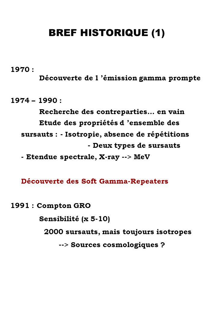 BREF HISTORIQUE (1) 1970 : Découverte de l émission gamma prompte 1974 – 1990 : Recherche des contreparties... en vain Etude des propriétés d ensemble