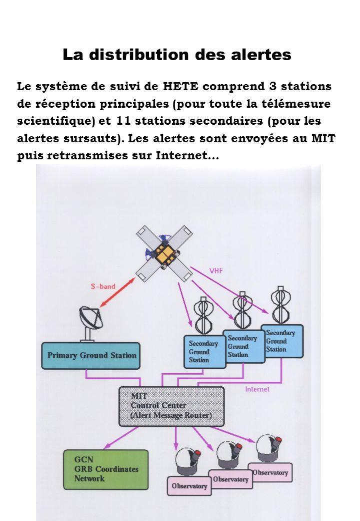 La distribution des alertes Le système de suivi de HETE comprend 3 stations de réception principales (pour toute la télémesure scientifique) et 11 sta