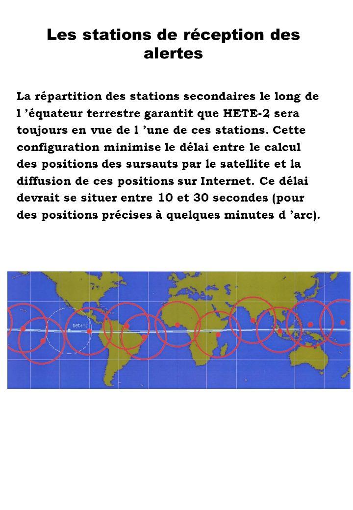 Les stations de réception des alertes La répartition des stations secondaires le long de l équateur terrestre garantit que HETE-2 sera toujours en vue
