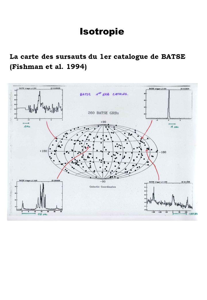 Isotropie La carte des sursauts du 1er catalogue de BATSE (Fishman et al. 1994)