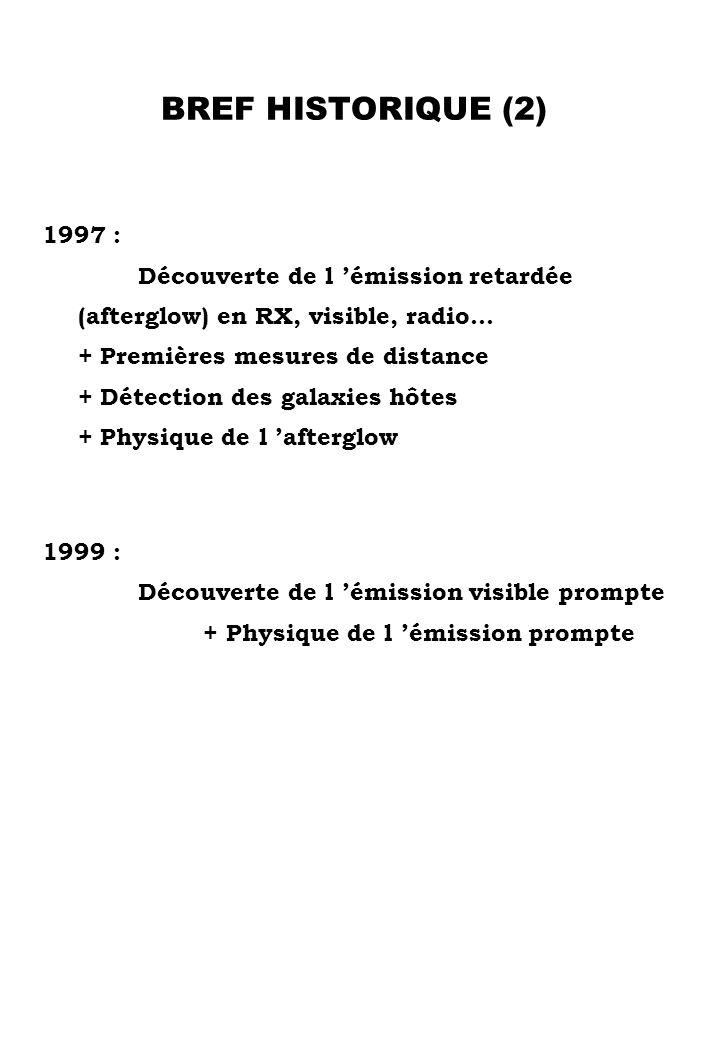 BREF HISTORIQUE (2) 1997 : Découverte de l émission retardée (afterglow) en RX, visible, radio... + Premières mesures de distance + Détection des gala