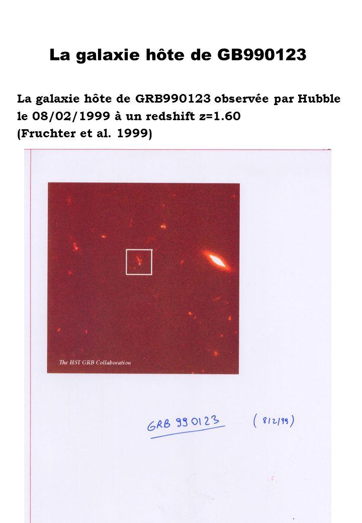 La galaxie hôte de GB990123 La galaxie hôte de GRB990123 observée par Hubble le 08/02/1999 à un redshift z=1.60 (Fruchter et al. 1999)