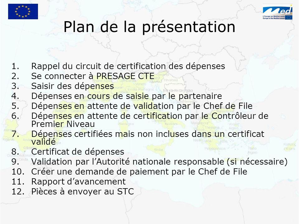 1. 1.Rappel du circuit de certification des dépenses 2. 2.Se connecter à PRESAGE CTE 3. 3.Saisir des dépenses 4. 4.Dépenses en cours de saisie par le