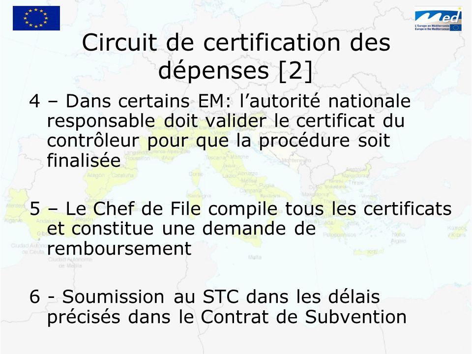 4 – Dans certains EM: lautorité nationale responsable doit valider le certificat du contrôleur pour que la procédure soit finalisée 5 – Le Chef de Fil