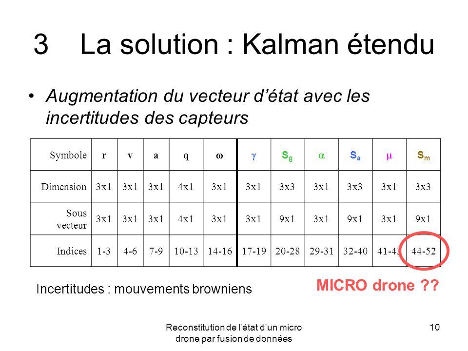 Reconstitution de l'état d'un micro drone par fusion de données 10 3La solution : Kalman étendu Augmentation du vecteur détat avec les incertitudes de