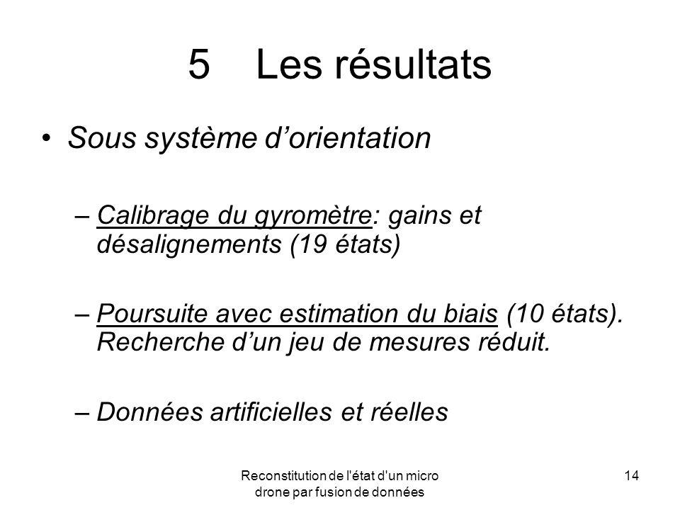 Reconstitution de l'état d'un micro drone par fusion de données 14 5Les résultats Sous système dorientation –Calibrage du gyromètre: gains et désalign