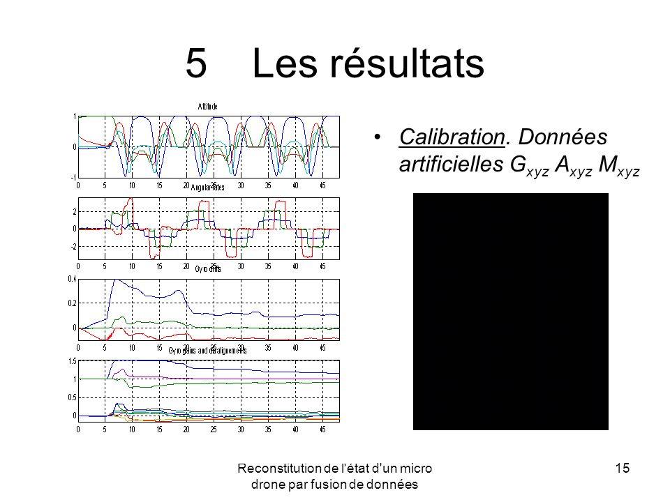 Reconstitution de l'état d'un micro drone par fusion de données 15 5Les résultats Calibration. Données artificielles G xyz A xyz M xyz