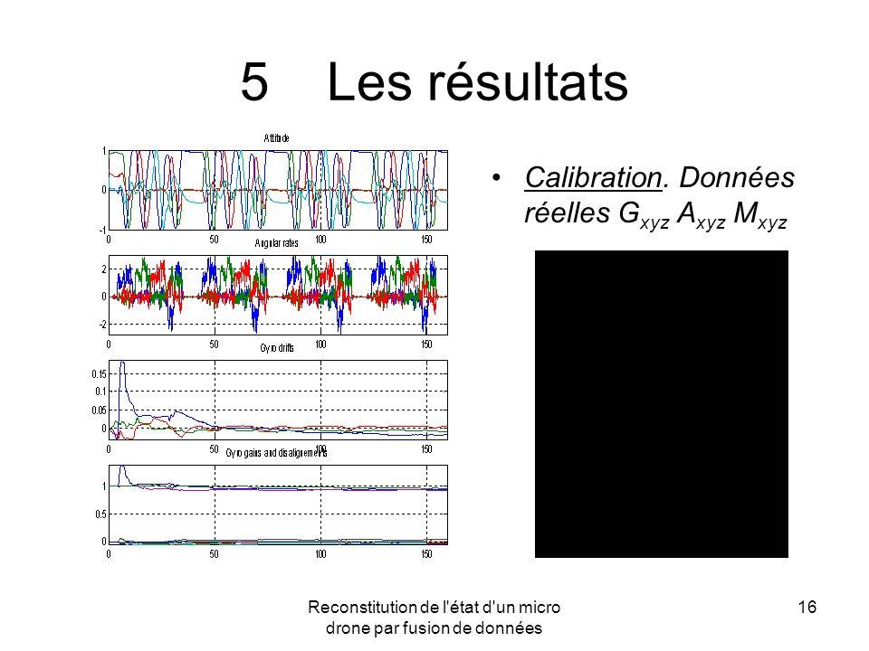 Reconstitution de l'état d'un micro drone par fusion de données 16 5Les résultats Calibration. Données réelles G xyz A xyz M xyz