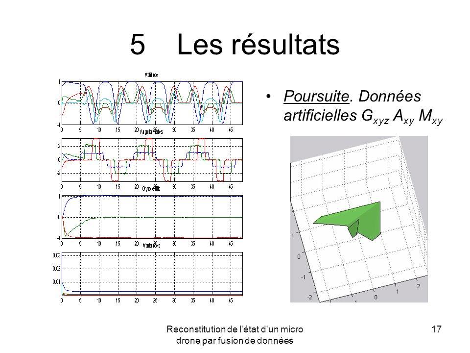 Reconstitution de l'état d'un micro drone par fusion de données 17 5Les résultats Poursuite. Données artificielles G xyz A xy M xy