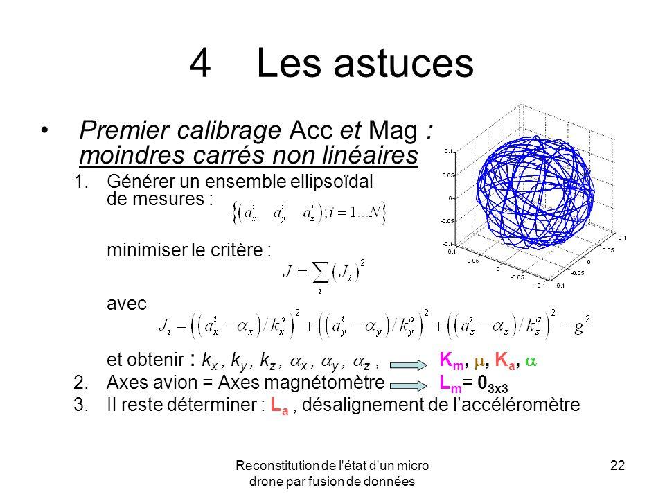 Reconstitution de l'état d'un micro drone par fusion de données 22 4Les astuces Premier calibrage Acc et Mag : moindres carrés non linéaires 1.Générer