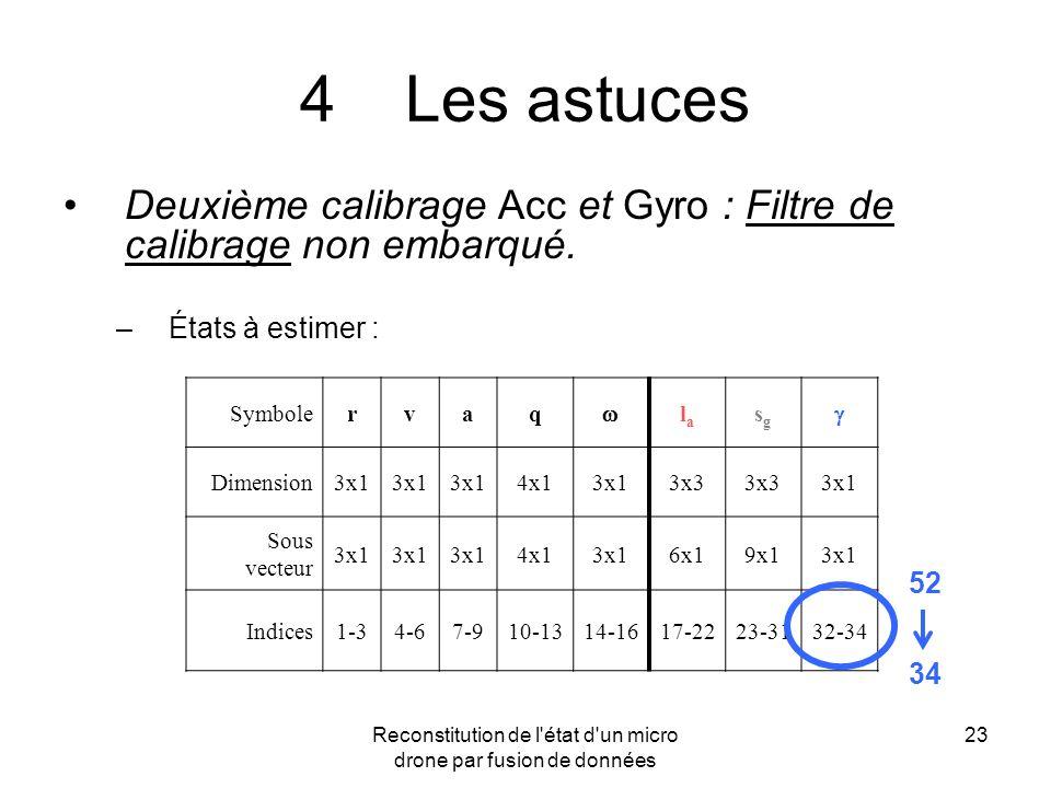 Reconstitution de l'état d'un micro drone par fusion de données 23 4Les astuces Deuxième calibrage Acc et Gyro : Filtre de calibrage non embarqué. –Ét