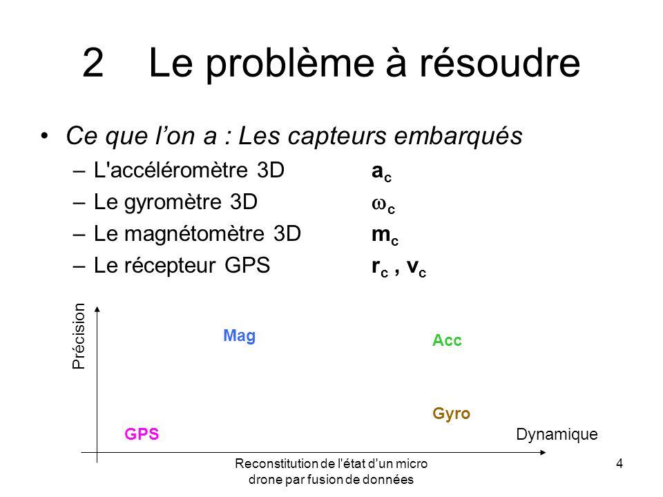 Reconstitution de l'état d'un micro drone par fusion de données 4 2Le problème à résoudre Ce que lon a : Les capteurs embarqués –L'accéléromètre 3Da c