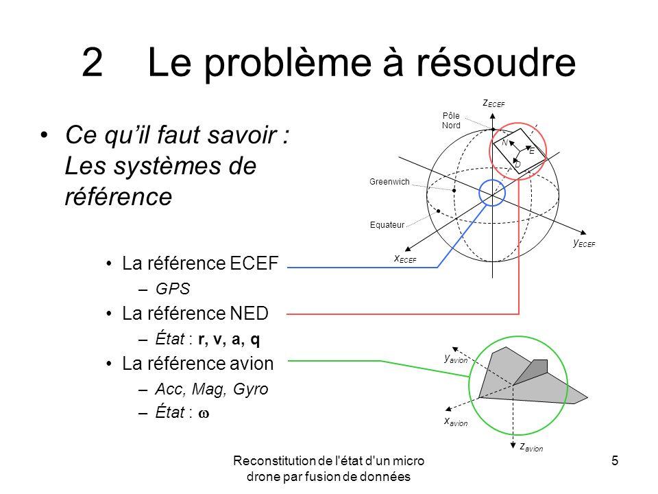 Reconstitution de l'état d'un micro drone par fusion de données 5 2Le problème à résoudre Ce quil faut savoir : Les systèmes de référence La référence