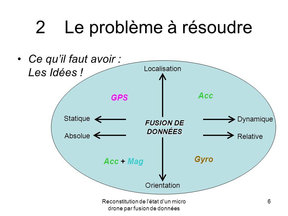 Reconstitution de l'état d'un micro drone par fusion de données 6 2Le problème à résoudre Ce quil faut avoir : Les Idées ! Dynamique Relative Statique